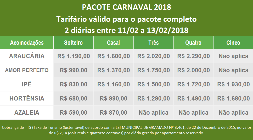 Valores Carnaval 2018 - 2 diarias