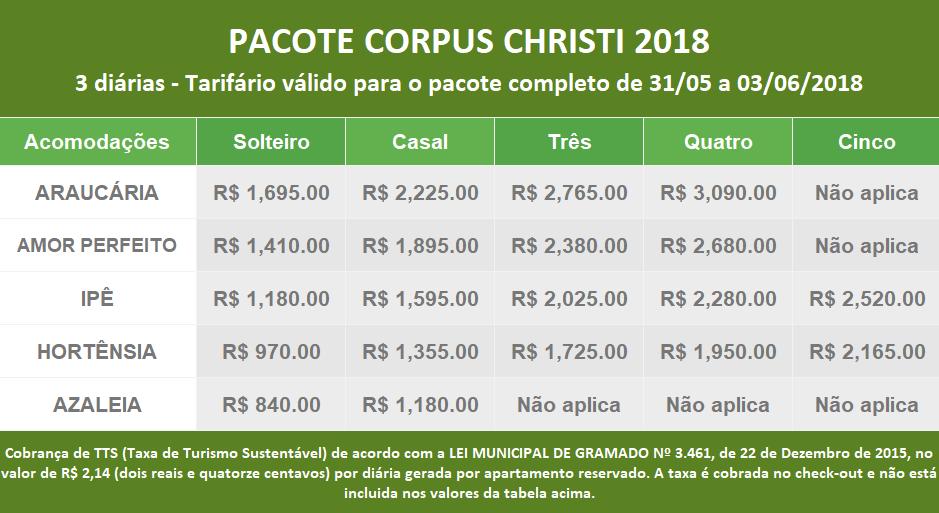 Valores Pacote Corpus Christi