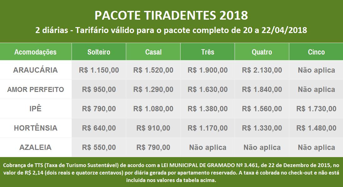 Pacote Tiradentes 2018