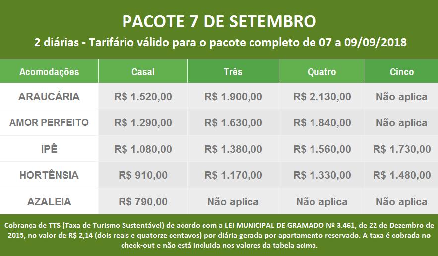 Tarifario - Pacote 7 Setembro